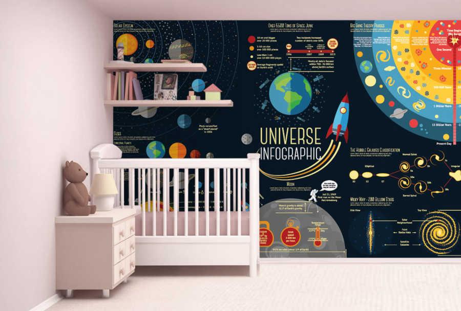 Galaksi evren uzay inografik harita çocuk odası duvar kağıdı